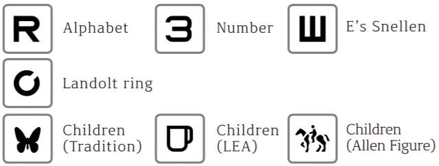 Variable chart-images for eyesight test